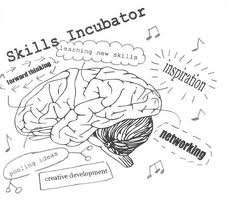 Skills Incubator